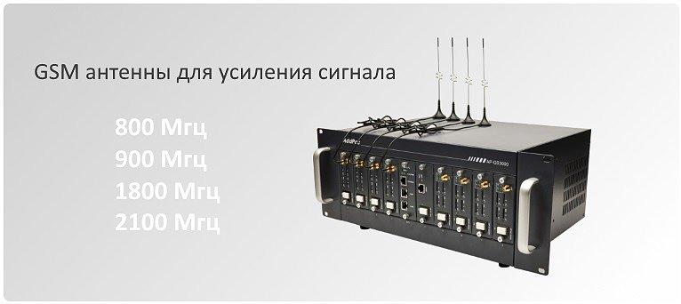 Антенна для шлюза gsm