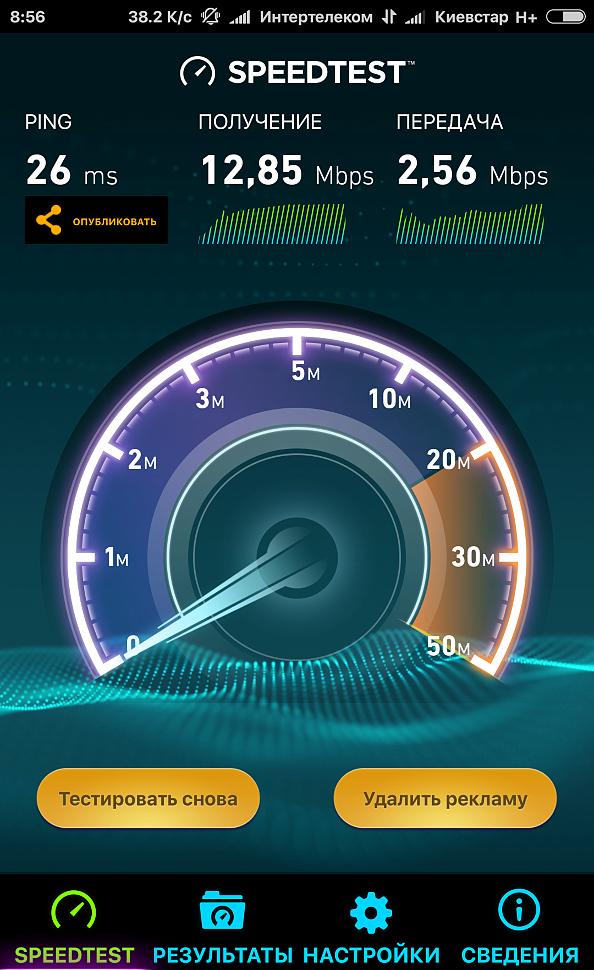Speedtest 3G Kyivstar