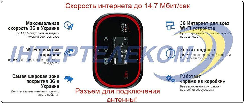 Обзор Wi-Fi роутера Novatel MiFi 5510L