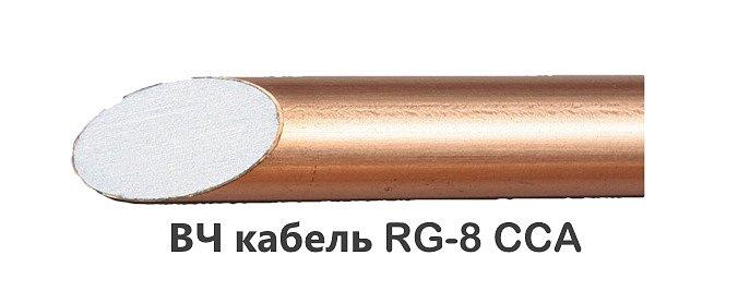 Омедненный кабель RG-8
