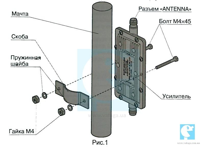 терминалу или 3G модему
